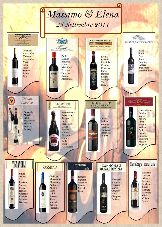 Eccezionale Tableau sposi con tema il vino Italiano | Tableau degli sposi ZK28